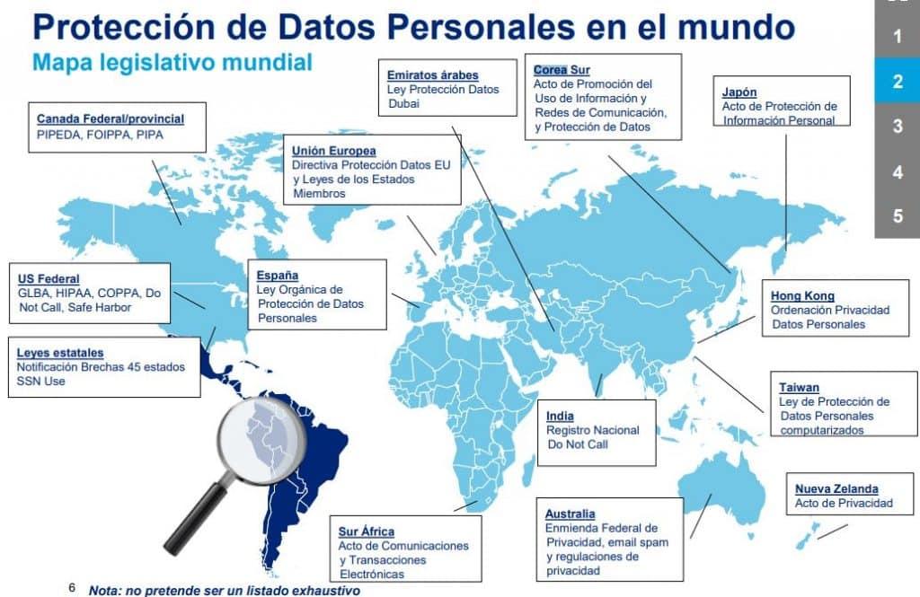 traducir política de protección de datos