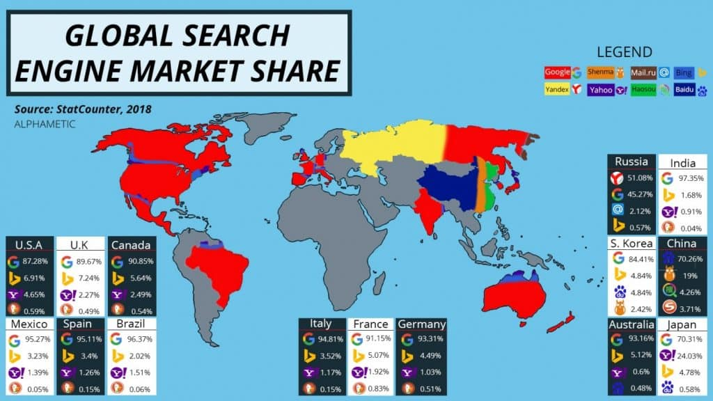 traducir campañas de publicidad en buscadores