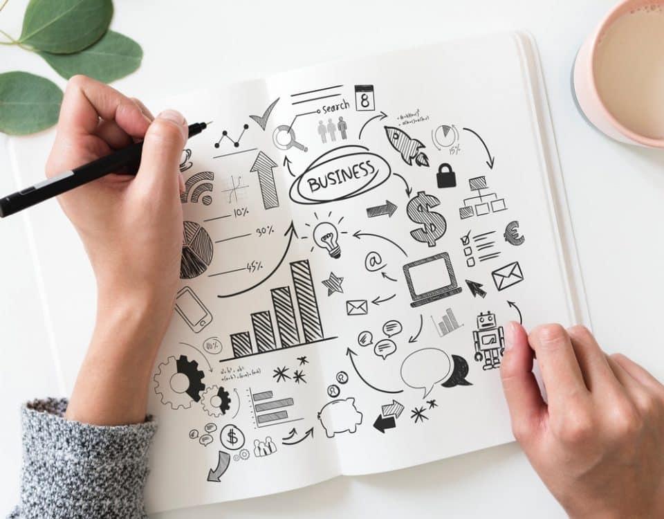 cursos de inglés para emprendedores